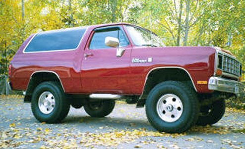 1983 Ram Charger